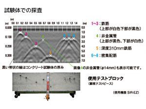 RCレーダー内部検査_検査状況3